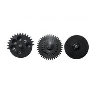 SHS (RA) 12:1 Gears