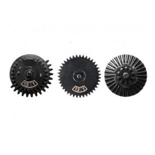 SHS (RA) 13:1 Gears